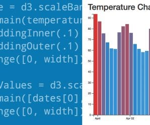 [Lynda] Learning Data Visualization with D3.js