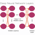 [Pluralsight] Deep Learning with Keras