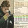 [Pluralsight] Analyzing Network Protocols with Wireshark
